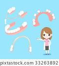 dentist with denture 33263892
