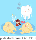 tooth with decay problem 33263913