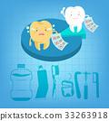 细菌 卡通 问题 33263918