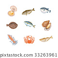 海產品 海鮮 水產 33263961