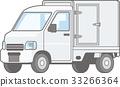 light motor vehicle, vector, vectors 33266364