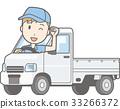 경차 트럭에 탄 남자가 승리 포즈하고있는 일러스트 33266372