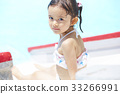 brat, girl, pool 33266991