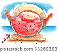 西瓜 吃 品嚐 33269393