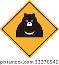 熊注意 33270542