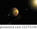 Large gas giant planet with two moons  33273140