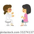 Pregnant, Female, gravida 33274137