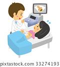 abdominal, echo, Pregnant 33274193