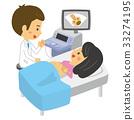 懷孕 孕婦 矢量 33274195
