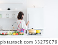 冰箱 廚房 女性 33275079