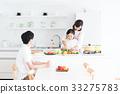 ครอบครัว,ความเป็นพ่อแม่,ครัว 33275783