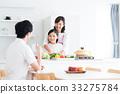 젊은 가족 (주방) 33275784