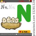 alphabet, letter, nest 33281328