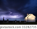 Storm and the Country Church 33282735