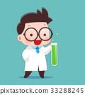 นักวิทยาศาสตร์ 33288245