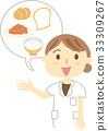 ภาพประกอบการเรียนการสอนอาหารคาร์โบไฮเดรต 33309267