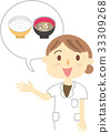 ภาพประกอบการสอนอาหาร 33309268