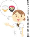 ภาพประกอบการสอนอาหาร 33309269