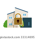 Security security house 33314695