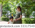 懷孕 孕婦 女性 33317549