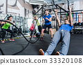 Men and women at functional fitness training in 33320108