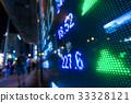 Stock market display board 33328121