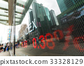Display of Stock market quotes 33328129