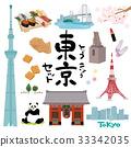 Tokyo illustration set 33342035