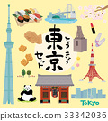 โตเกียว,จุดสนใจ,การท่องเที่ยว 33342036