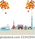 โตเกียว,จุดสนใจ,ฤดูใบไม้ร่วง 33342044