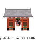Tokyo Kaminarimon Illustration 33343082