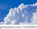 Thunderhead, cumulonimbus, thundercloud 33348963