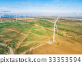 Wind Turbine, Wind Energy Concept. 33353594