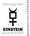 Astrology: asteroid EINSTEIN 33356232