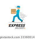 Express delivery icon concept. man service 33360014