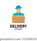 Delivery icon concept. Delivery man service 33360016