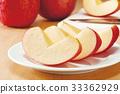 苹果 切 割 33362929