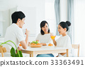 ครอบครัว,ความเป็นพ่อแม่,อาหารเช้า 33363491
