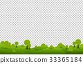 Green Landscape 33365184