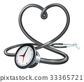 Stethoscope Heart Clock Concept 33365721