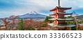 Mount Fuji, Chureito Pagoda in Autumn 33366523
