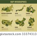 國家 圖解 視覺化圖像 33374313
