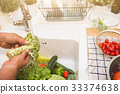 Man washes vegetables before eating 33374638