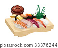 午餐 午飯 手壓壽司 33376244