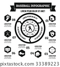 Baseball infographic concept, simple style 33389223