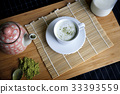 Matcha Tea on wood table 33393559