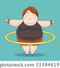 Fat woman with hula hoop twirling 33394619