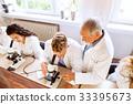 Senior teacher teaching biology to high school 33395673