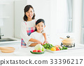 แม่และเด็ก (ครัว) 33396217