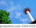 kyoto tower, blue sky, sky 33401593